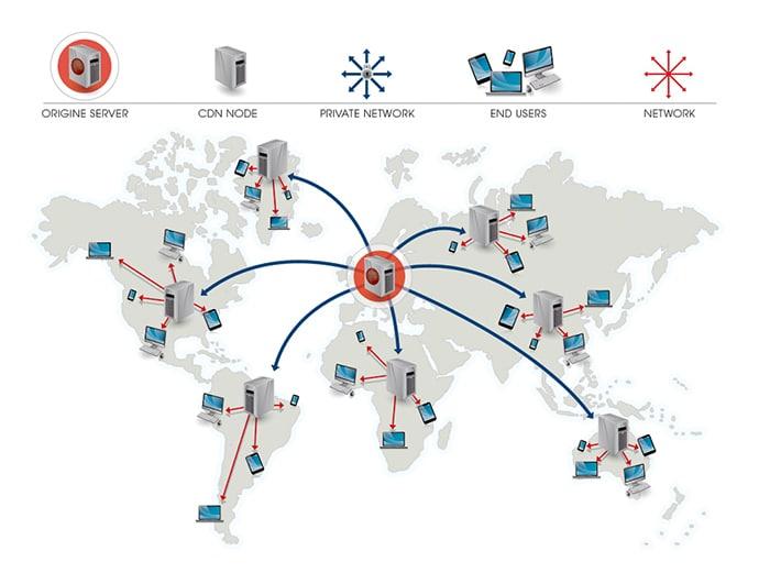 CDN World map showing what a CDN does