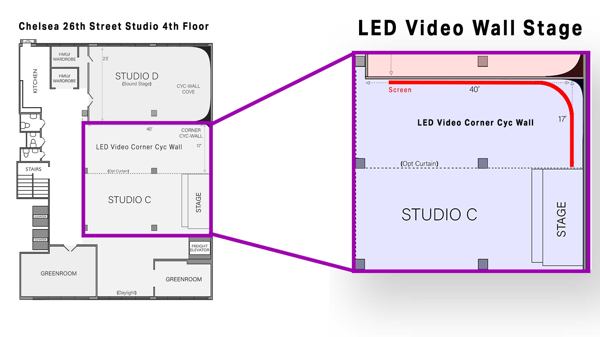 LED Video Wall Floorplan